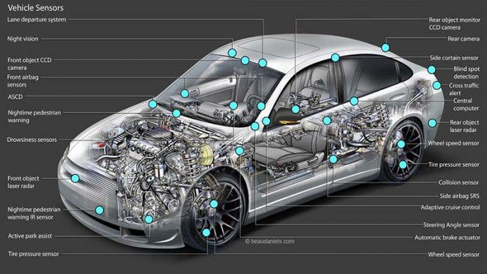Các loại cảm biến trên xe ô tô
