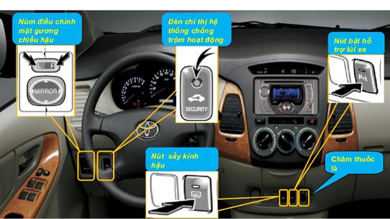 Các nút chức năng trên xe Innova