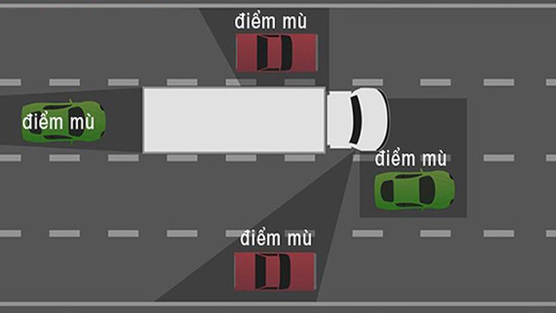 Điểm mù xe ô tô